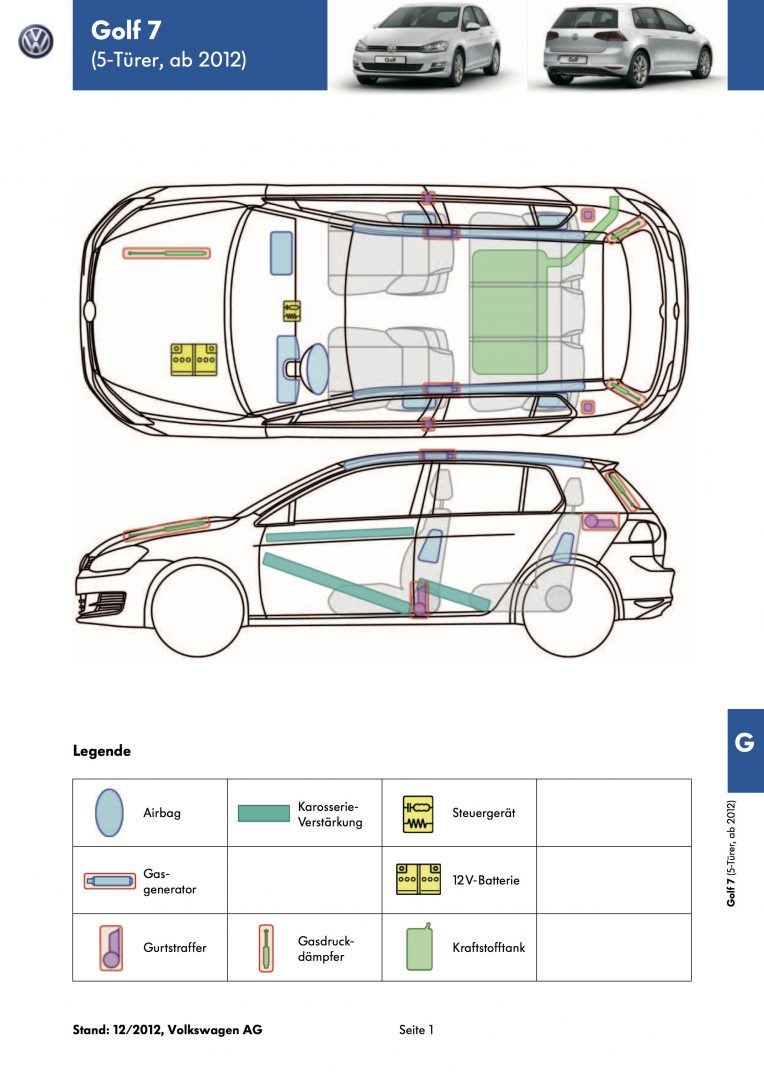 VW Golf 7 Rettungskarte